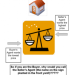 Real Estate Chester County – Why NOT to call the Listing Agent when you are the Buyer